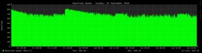 download_graph.png
