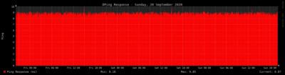echoreply_graph.png