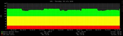 ups-graph.png